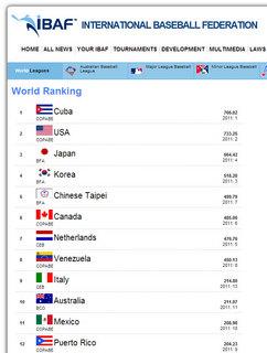 2012worldranking.jpg