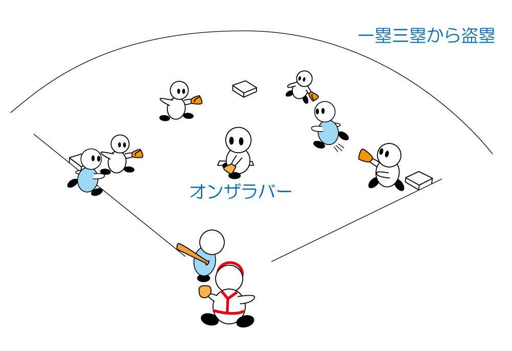 少年野球BLOG: 2016年から投球当時の解釈が変わります