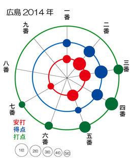 2014c.jpg