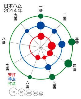 2014ham.jpg