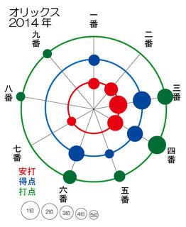 2014or.jpg