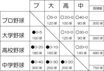 リーグ戦.jpg