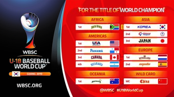 The-12-Teams-by-Continent-WBSC-U-18-Baseball-World-Cup-2019-Gijang-KOR.jpg
