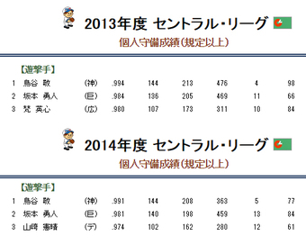 toritani201412.jpg